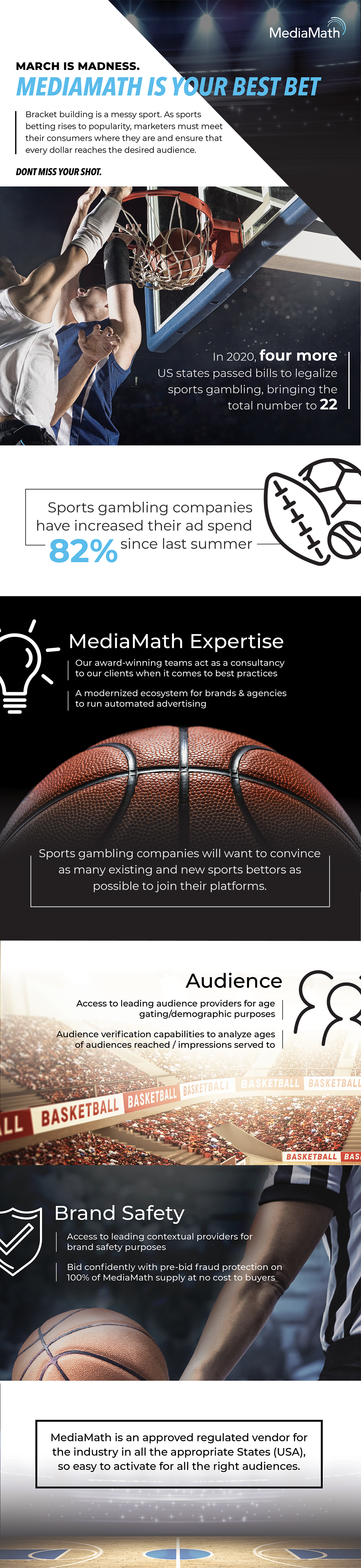 March is Madness. MediaMath is your Best Bet.